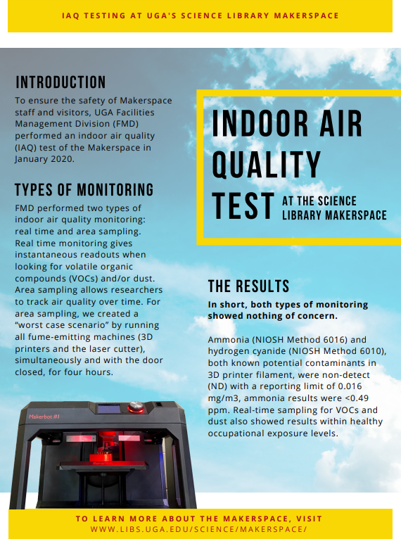 air quality in makerspace